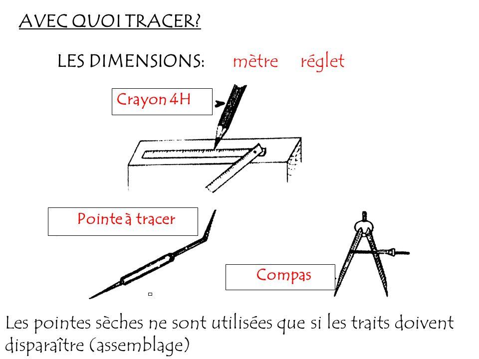 AVEC QUOI TRACER LES DIMENSIONS: mètre réglet Crayon 4H