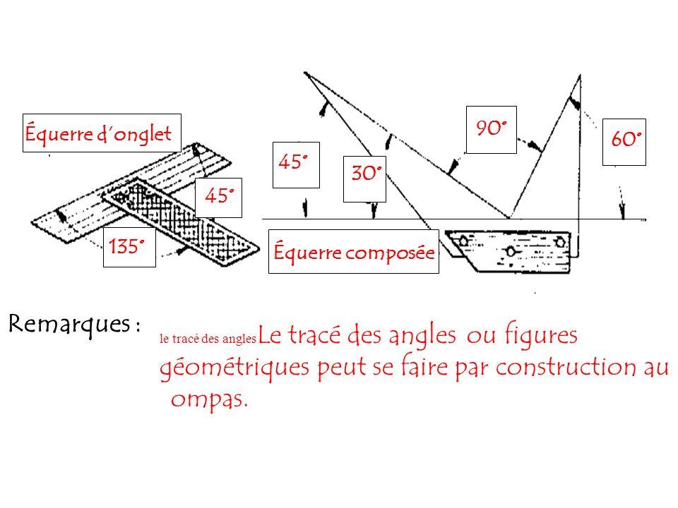 Remarques : 90° Équerre d'onglet 60° 45° 30° 45° 135° Équerre composée