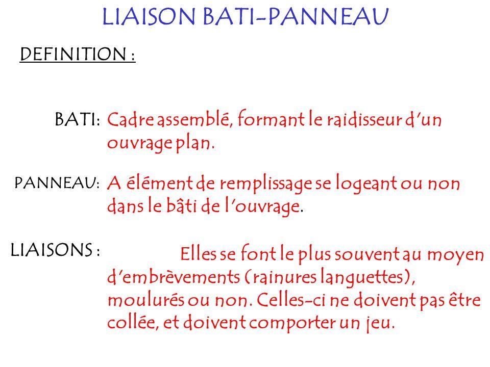LIAISON BATI-PANNEAU DEFINITION : BATI: