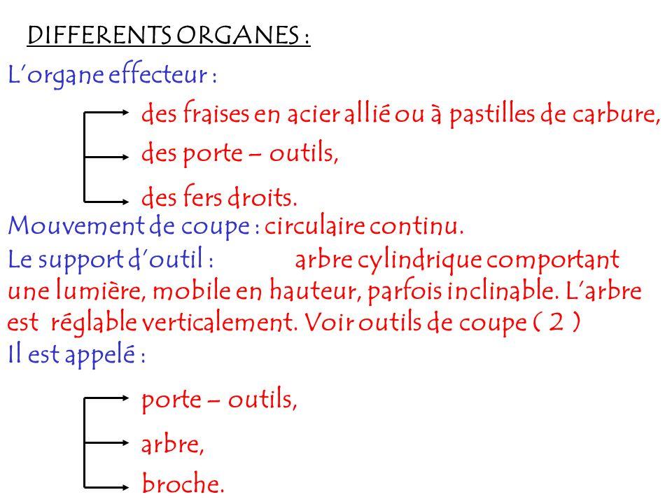 DIFFERENTS ORGANES : L'organe effecteur : des fraises en acier allié ou à pastilles de carbure, des porte – outils,