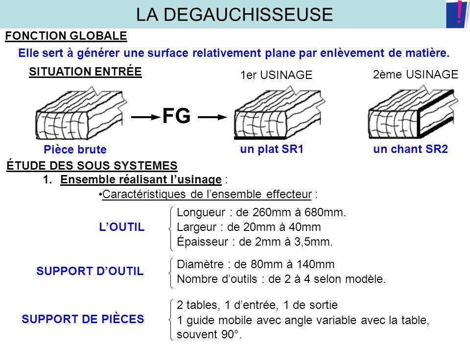 FG LA DEGAUCHISSEUSE FONCTION GLOBALE