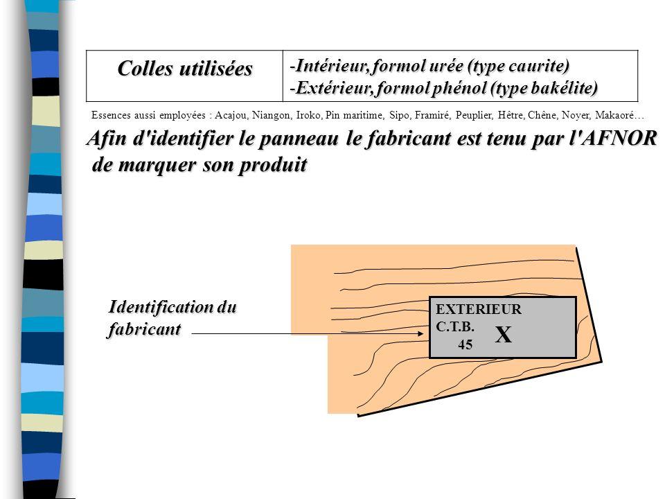 Colles utiliséesIntérieur, formol urée (type caurite) Extérieur, formol phénol (type bakélite)