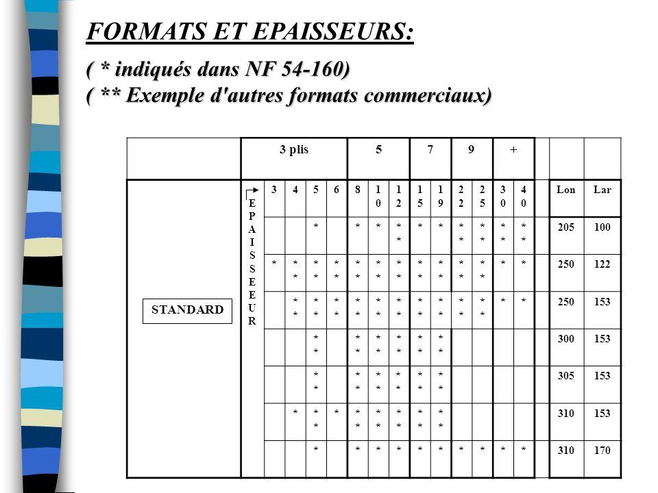FORMATS ET EPAISSEURS: