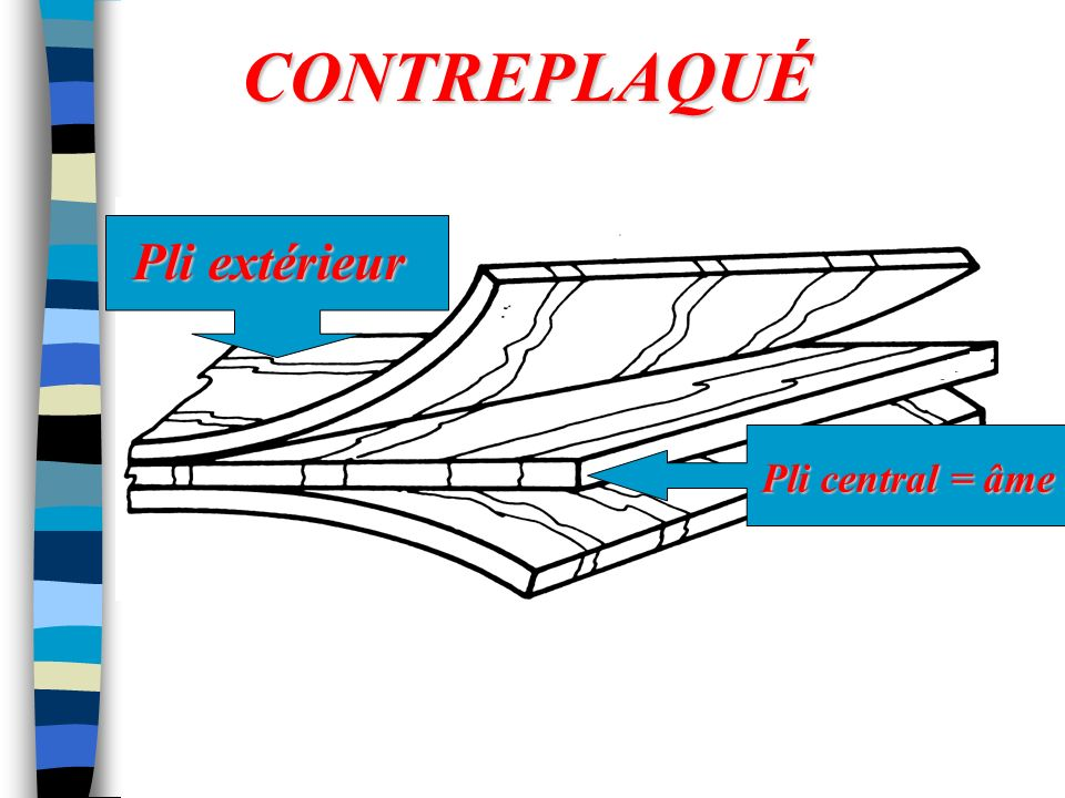 Contreplaque et latt ppt video online t l charger for Contre plaque exterieur