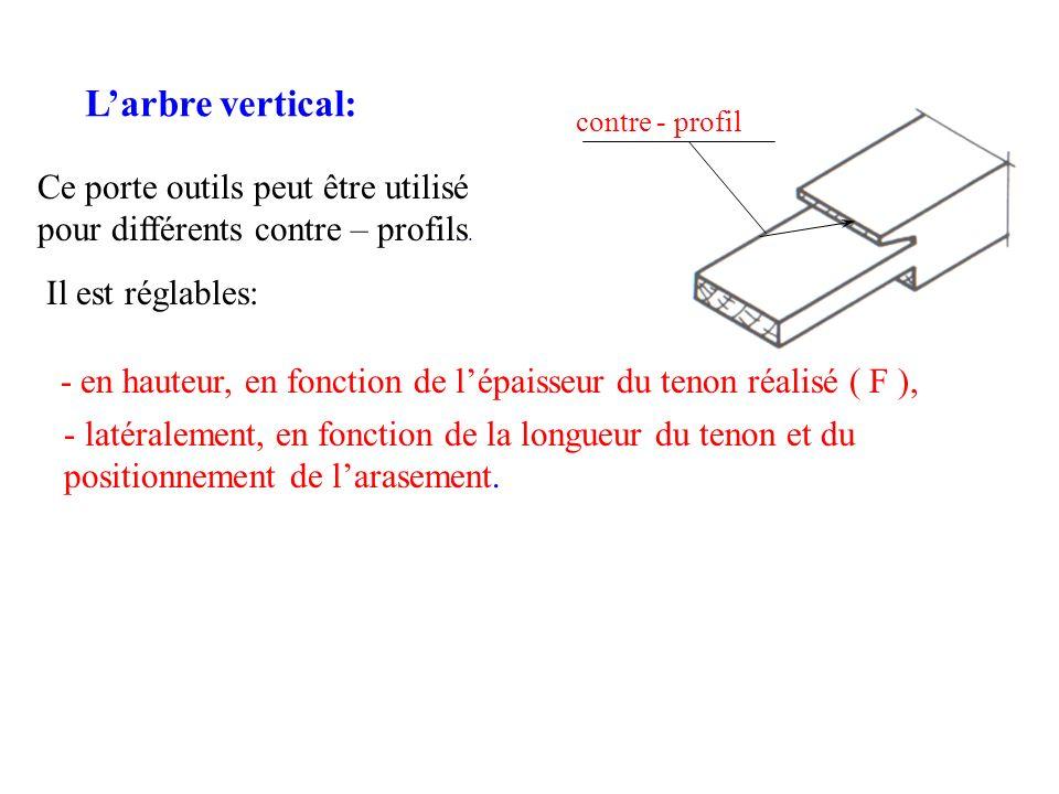L'arbre vertical: Ce porte outils peut être utilisé