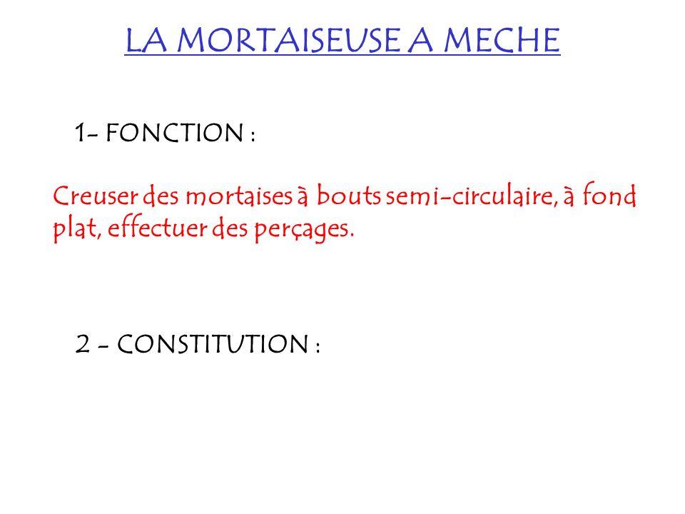LA MORTAISEUSE A MECHE 1- FONCTION :