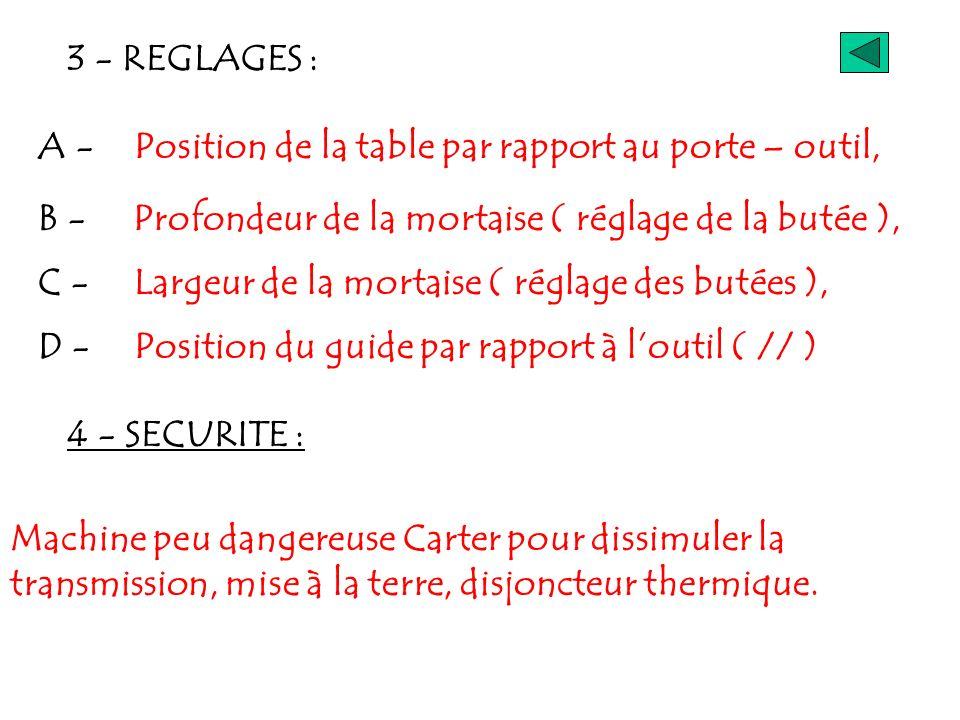 3 - REGLAGES : A - Position de la table par rapport au porte – outil, B - Profondeur de la mortaise ( réglage de la butée ),