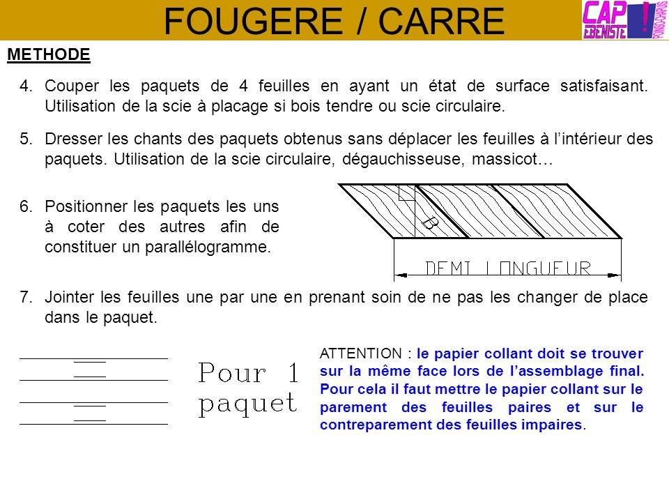 FOUGERE / CARRE METHODE