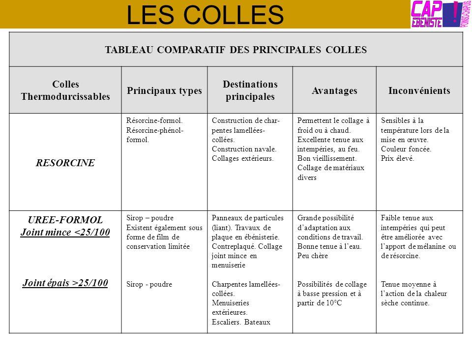 LES COLLES TABLEAU COMPARATIF DES PRINCIPALES COLLES
