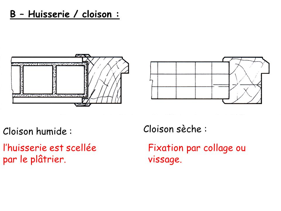 B – Huisserie / cloison :