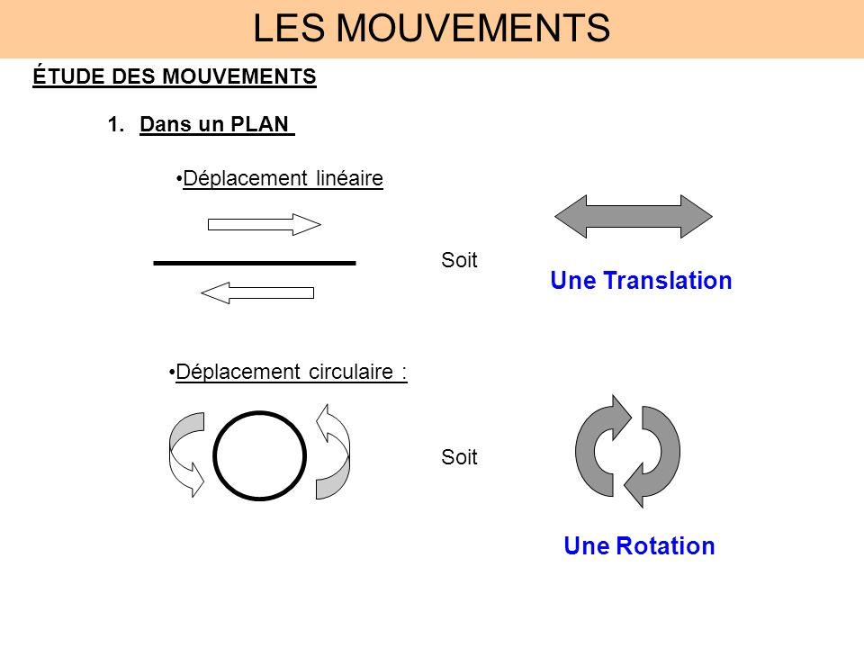 LES MOUVEMENTS Une Translation Une Rotation ÉTUDE DES MOUVEMENTS