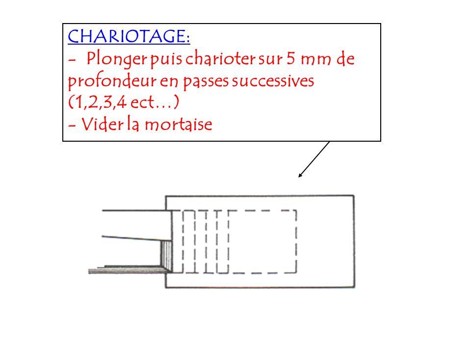 CHARIOTAGE: - Plonger puis charioter sur 5 mm de profondeur en passes successives. (1,2,3,4 ect…)