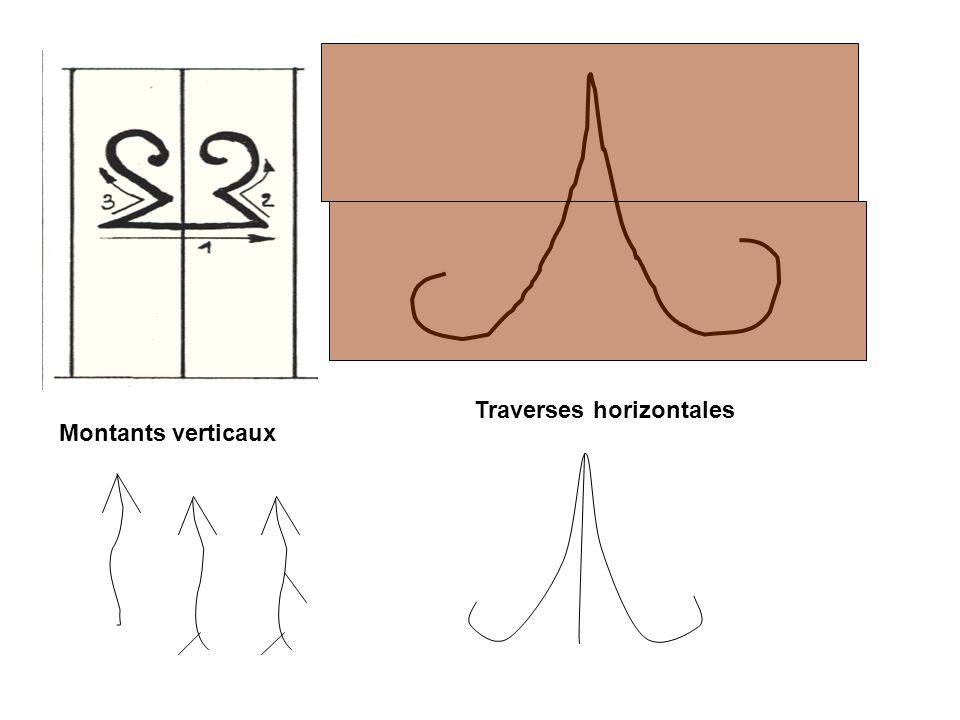 Traverses horizontales
