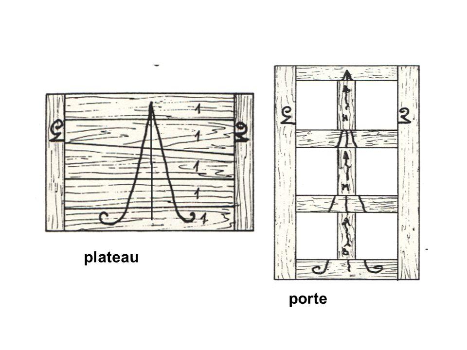 plateau porte