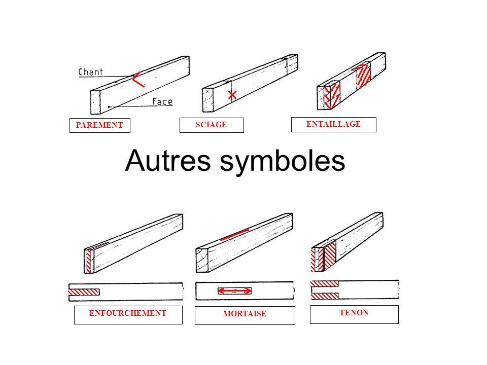 Autres symboles PAREMENT SCIAGE ENTAILLAGE ENFOURCHEMENT MORTAISE