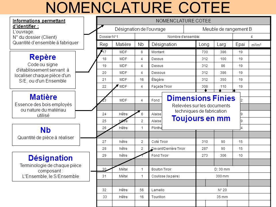 NOMENCLATURE COTEE Repère Matière Dimensions Finies Toujours en mm Nb
