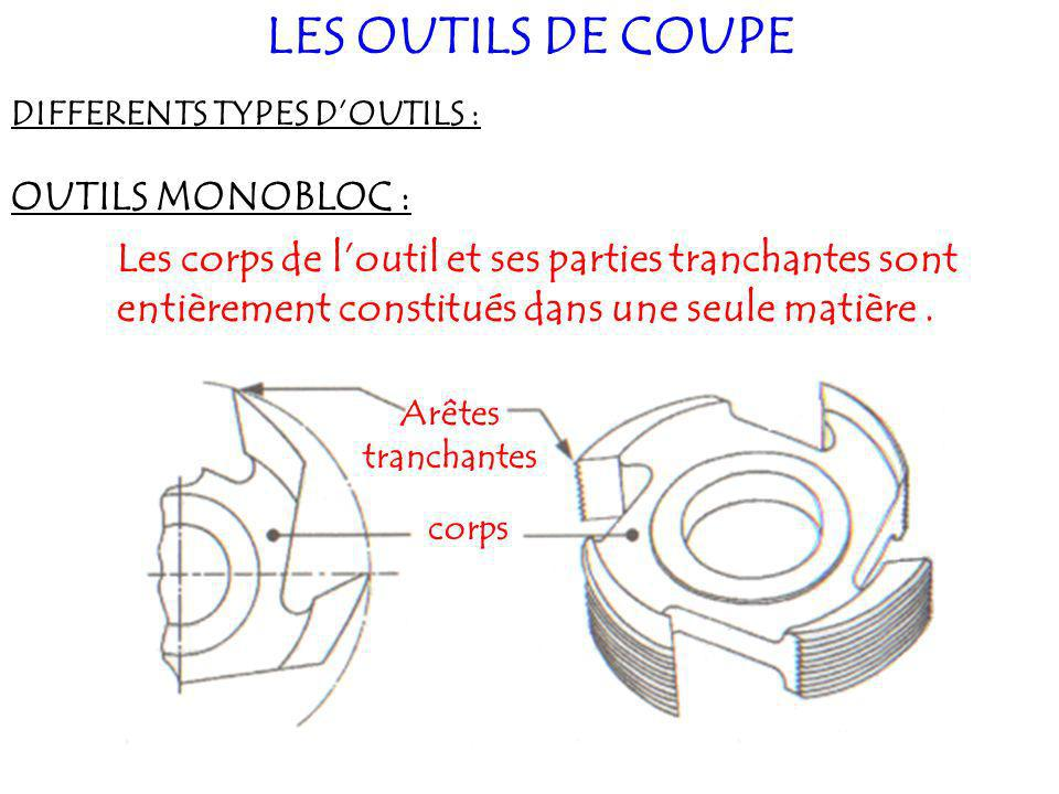 LES OUTILS DE COUPE OUTILS MONOBLOC :