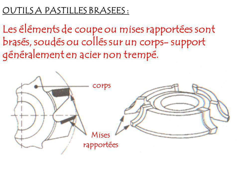OUTILS A PASTILLES BRASEES :