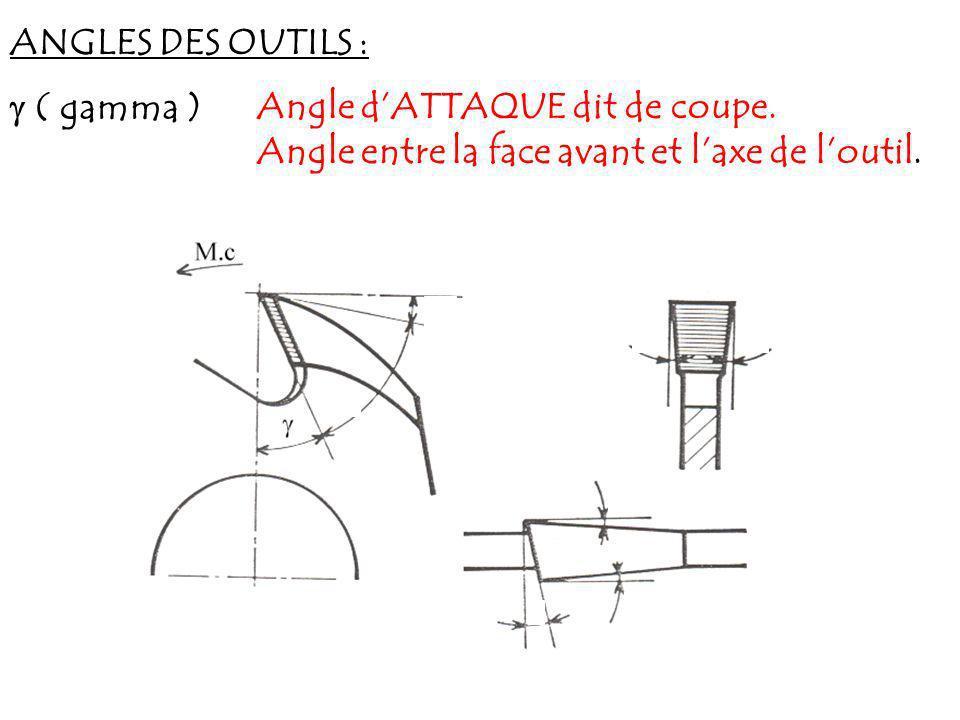 ANGLES DES OUTILS :  ( gamma ) Angle d'ATTAQUE dit de coupe.