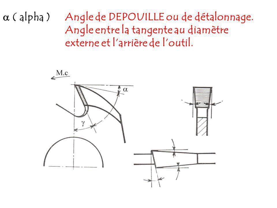  ( alpha ) Angle de DEPOUILLE ou de détalonnage.