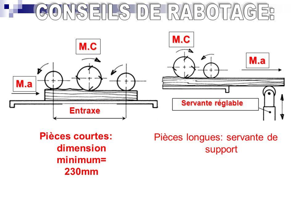CONSEILS DE RABOTAGE: M.C M.C M.a M.a
