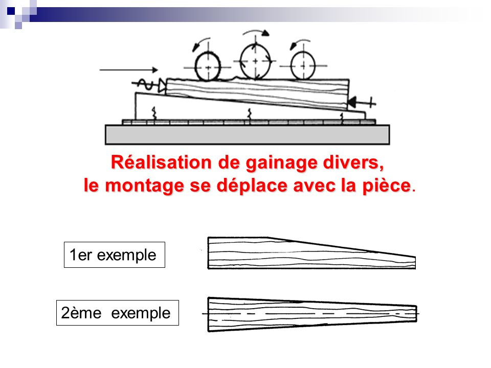 Réalisation de gainage divers,