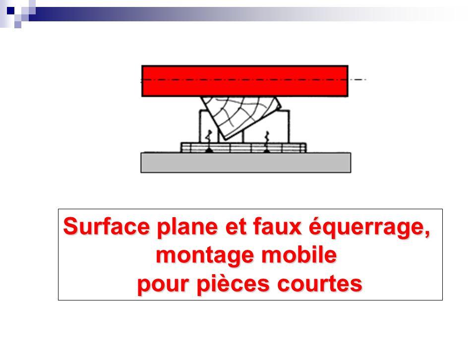 Surface plane et faux équerrage,