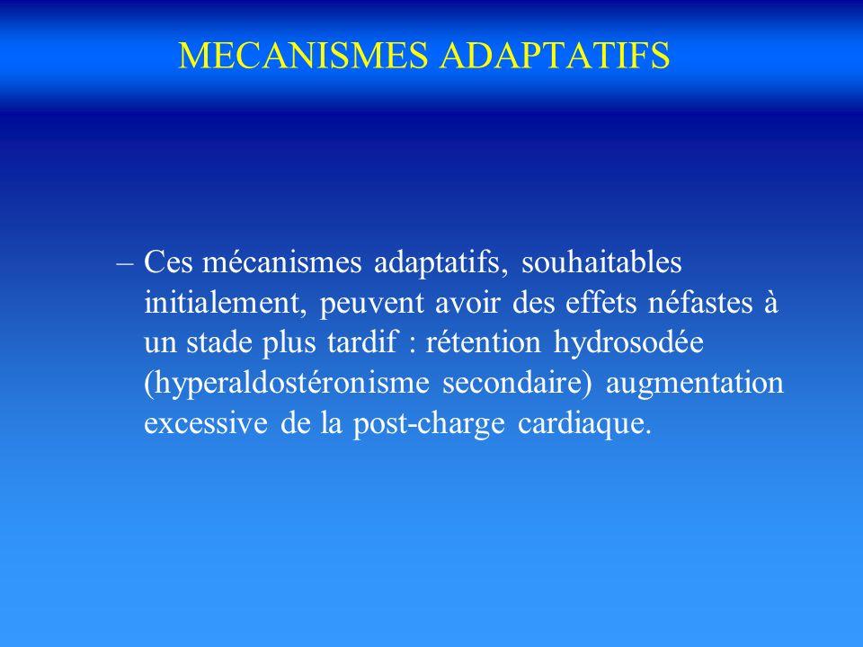 MECANISMES ADAPTATIFS