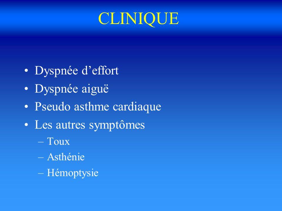 CLINIQUE Dyspnée d'effort Dyspnée aiguë Pseudo asthme cardiaque