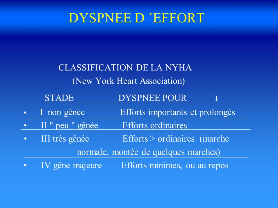 DYSPNEE D 'EFFORT CLASSIFICATION DE LA NYHA