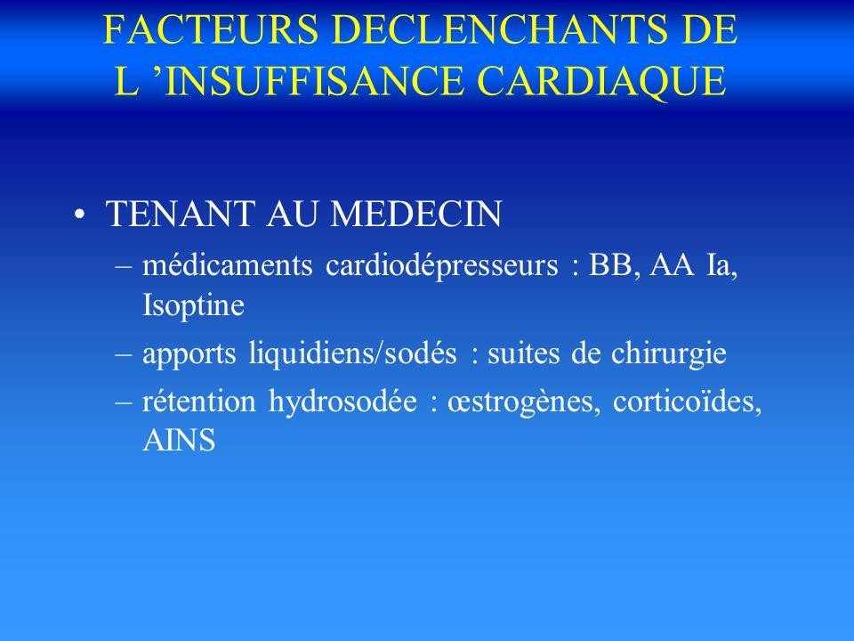 FACTEURS DECLENCHANTS DE L 'INSUFFISANCE CARDIAQUE