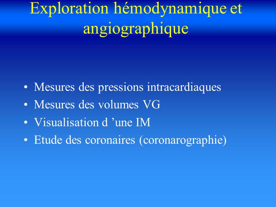 Exploration hémodynamique et angiographique