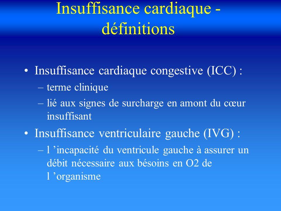 Insuffisance cardiaque - définitions