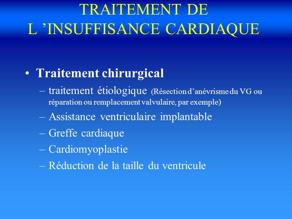 TRAITEMENT DE L 'INSUFFISANCE CARDIAQUE