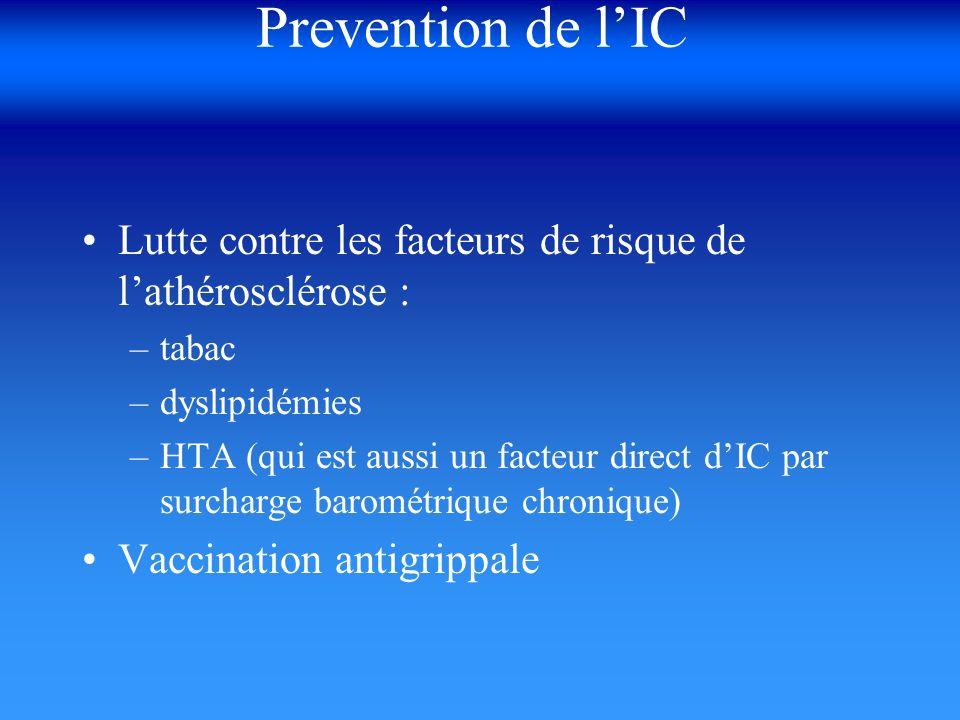 Prevention de l'ICLutte contre les facteurs de risque de l'athérosclérose : tabac. dyslipidémies.