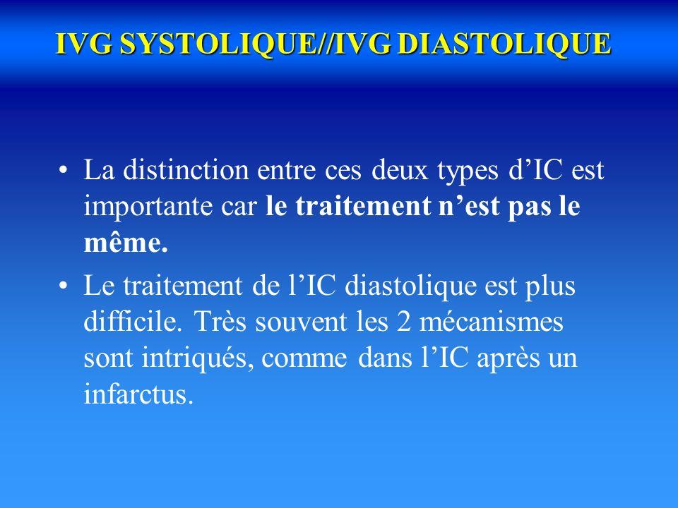 IVG SYSTOLIQUE//IVG DIASTOLIQUE