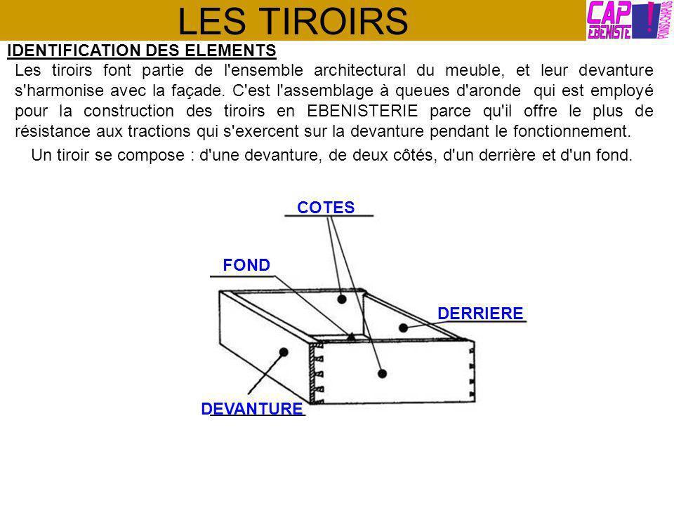 LES TIROIRS IDENTIFICATION DES ELEMENTS