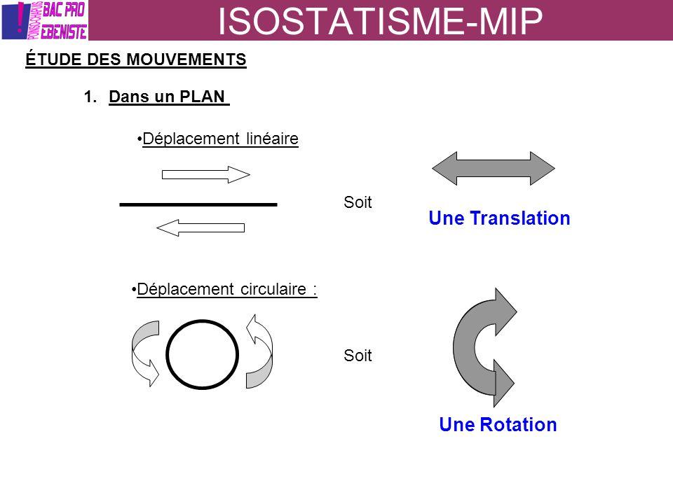 ISOSTATISME-MIP Une Translation Une Rotation ÉTUDE DES MOUVEMENTS