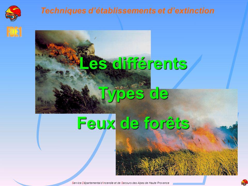 Techniques d'établissements et d'extinction