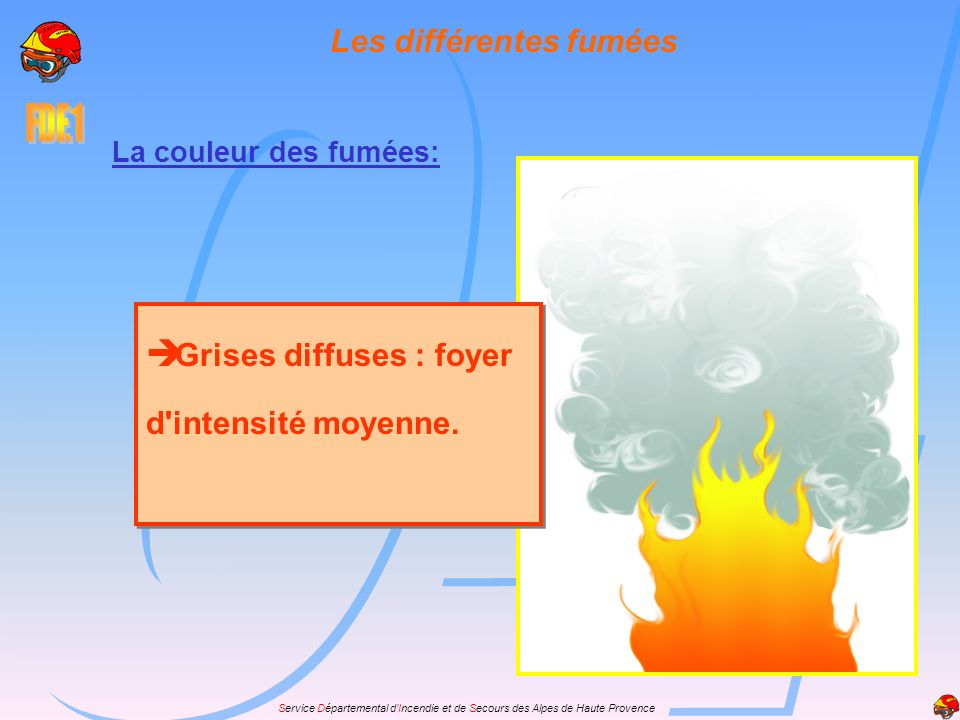 Les différentes fumées