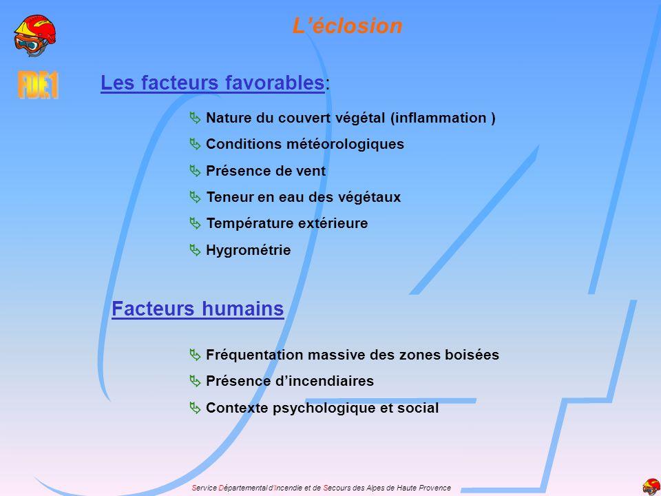 L'éclosion Les facteurs favorables: Facteurs humains