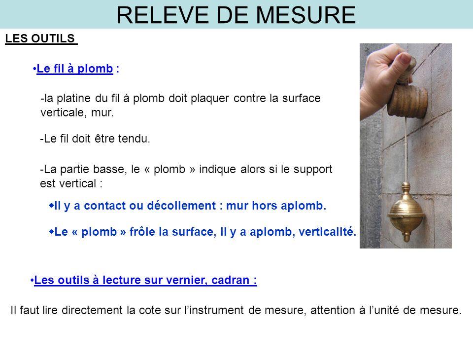 RELEVE DE MESURE LES OUTILS Le fil à plomb :