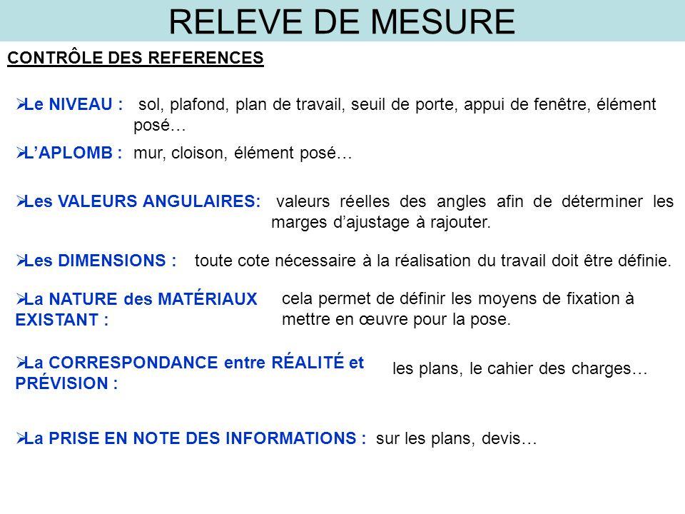 RELEVE DE MESURE CONTRÔLE DES REFERENCES Le NIVEAU :
