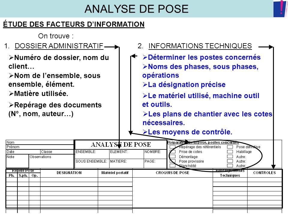 ANALYSE DE POSE ÉTUDE DES FACTEURS D'INFORMATION On trouve :