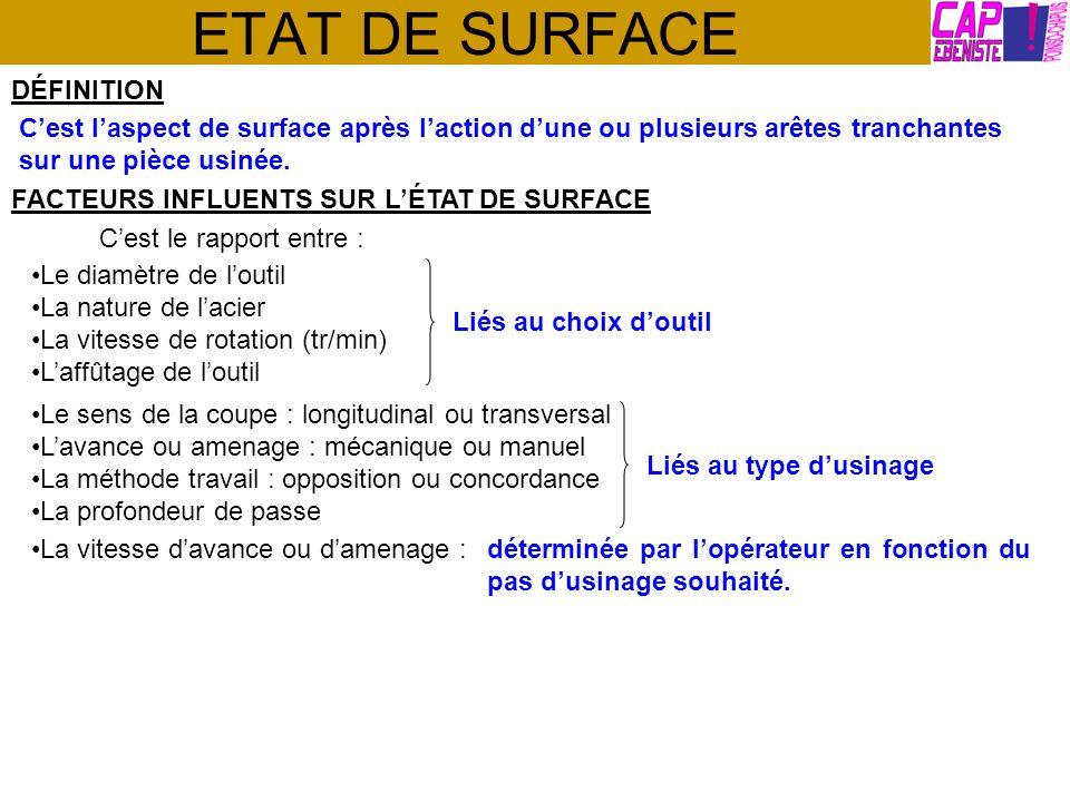 ETAT DE SURFACE DÉFINITION