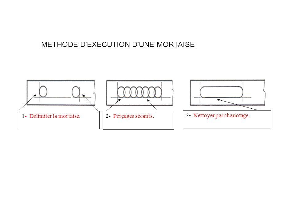 METHODE D'EXECUTION D'UNE MORTAISE