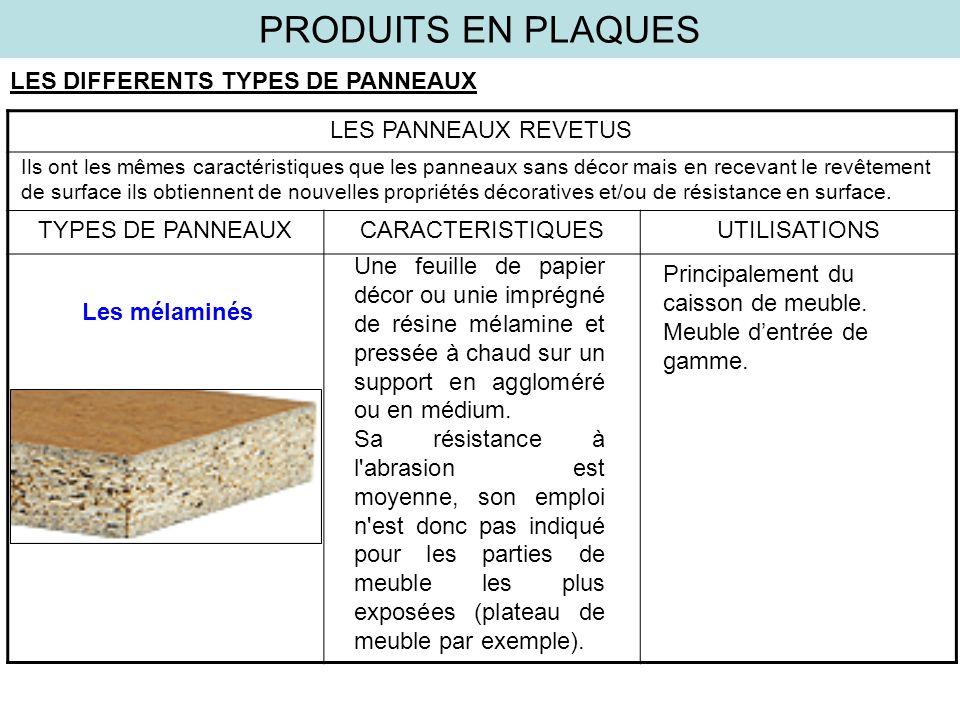 PRODUITS EN PLAQUES LES DIFFERENTS TYPES DE PANNEAUX