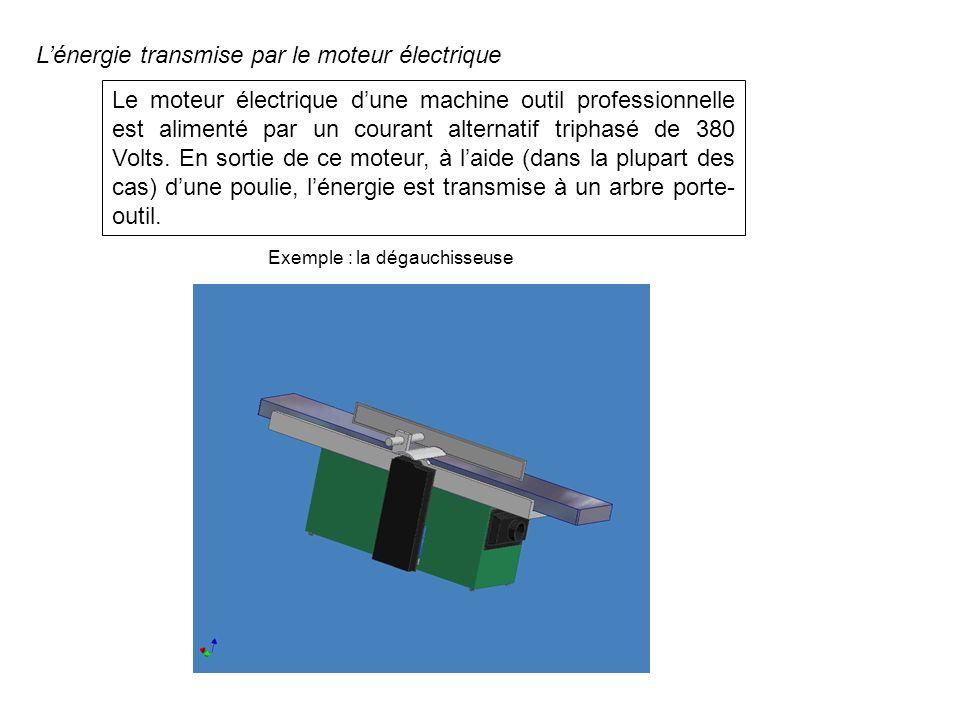 L'énergie transmise par le moteur électrique