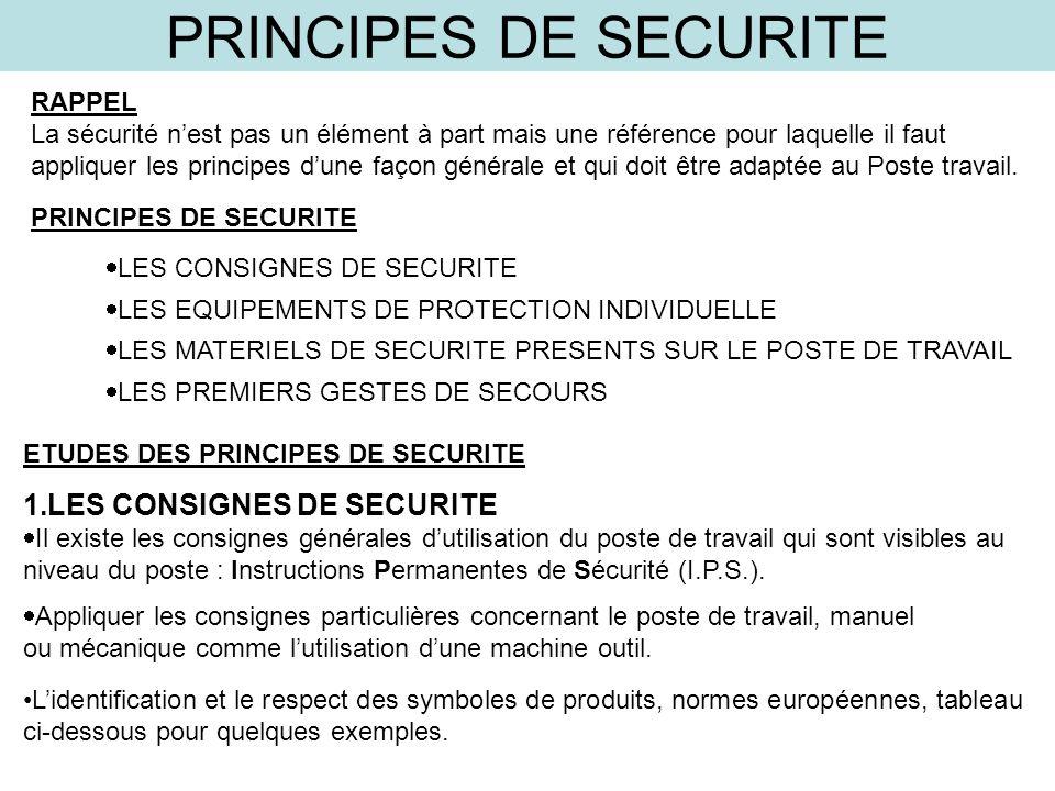 PRINCIPES DE SECURITE LES CONSIGNES DE SECURITE RAPPEL