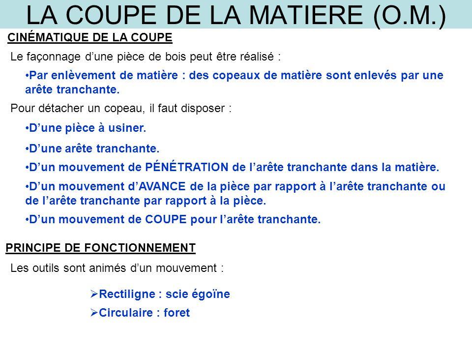 LA COUPE DE LA MATIERE (O.M.)